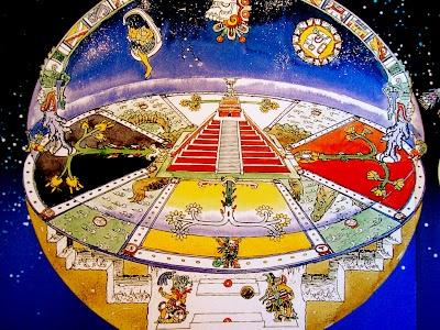 OS TRES MUNDOS MAYAS Y EL MOVIMIENTO CELESTE POR LA ECLÍPTICA QUE PARA LOS MAYAS ERA UNA SERPIENTE BICÉFALA UBICADA DEL ESTE AL OESTE