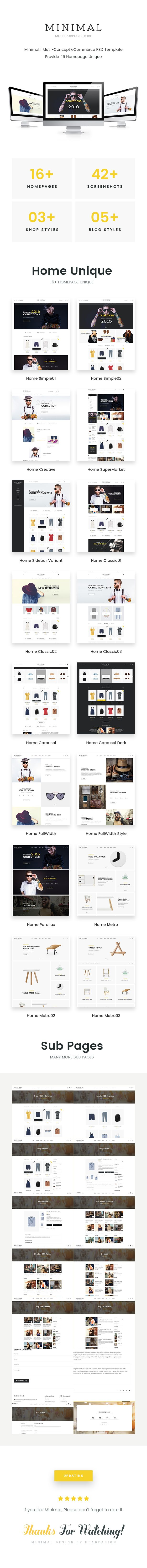 39 best HTML Templates images on Pinterest