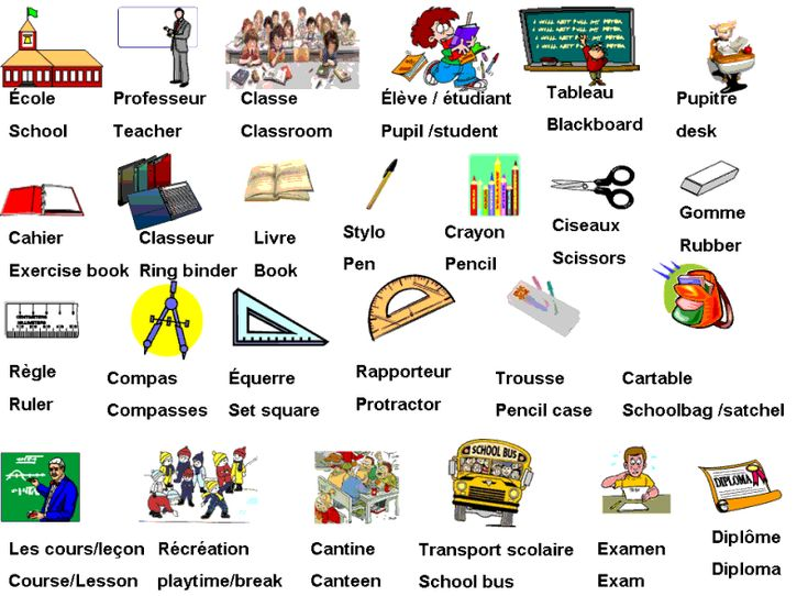 Vocabulary - At school - learn French