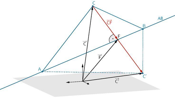 Dreieck ABC und Drachenviereck AC'BC