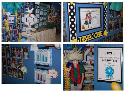 Study Island: Lab decorating contest 2011