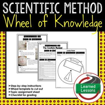 "Scientific Method Wheel of Knowledge Interactive Notebook Page (Science)Students will use the ""Wheel of Knowledge"" to research the steps in the Scientific Method.  This activity is great for an interactive notebook or just an interactive classroom.  All you need is a brad and a paper plate (can be substituted with card stock or interactive notebook)."