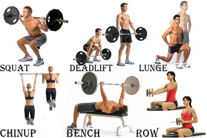 compound-movements.jpg (680×454)   Prep for busier days
