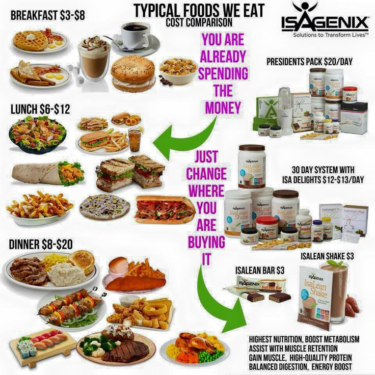 25 Best Images About Isagenix! On Pinterest