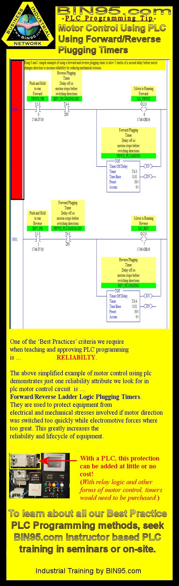 One of the 'Best Practices' criteria we require when teaching and approving PLC programming is RELIABILITY.  http://bin95.com/plc_training.htm The above simplified example of motor control using plc  demonstrates just one reliability attribute we look for in   plc motor control circuit  is …  Forward/Reverse Ladder Logic Plugging Timers. Increases the reliability by protecting equipment from electrical and mechanical stresses if motor direction is switched too quickly.