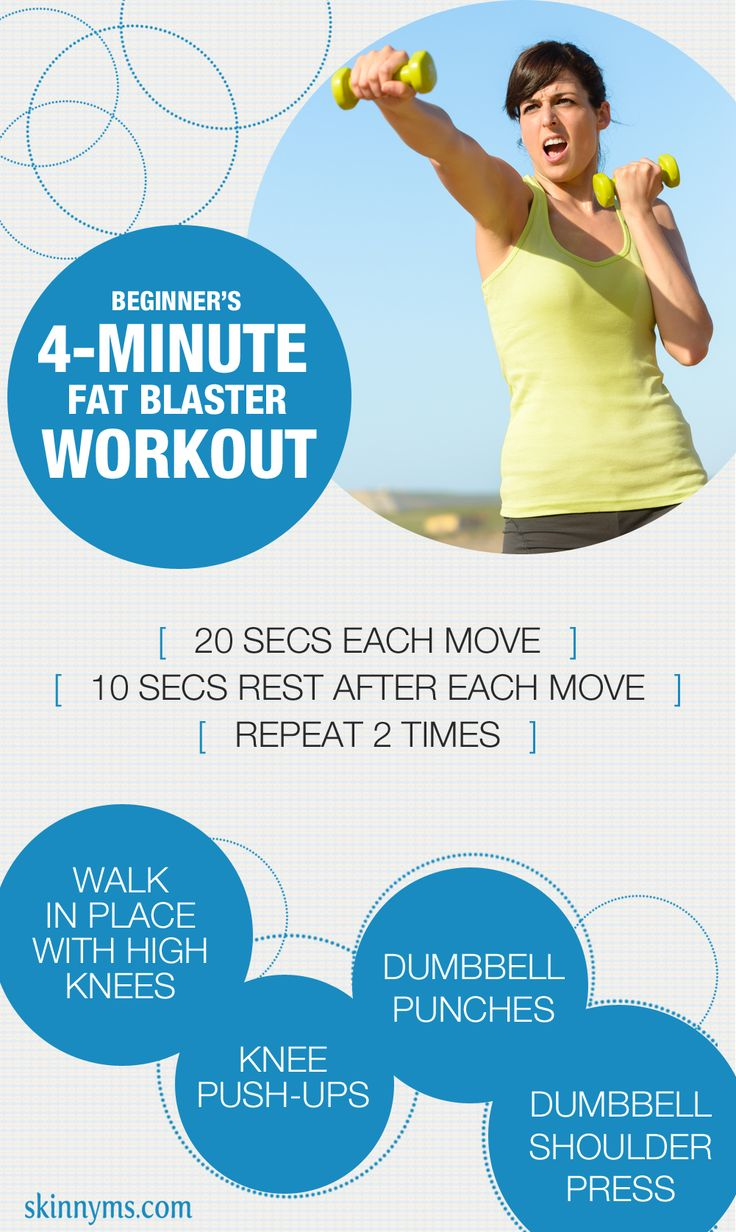 Try the Beginner's 4 Minute Fat Blaster Workout. #workoutsforwomen #4minuteworkouts #beginnersworkouts
