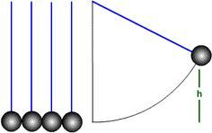 interactive newton's cradle for energy lesson for smart board