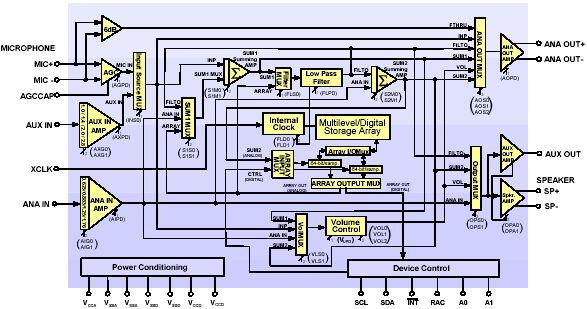 Блок- схема ISD5100 ChipCorder