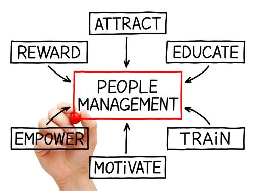 9 Essential Skills of HR-Management