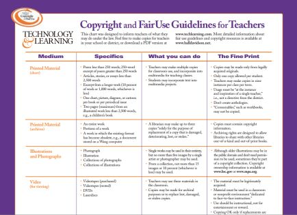Copyright and fair use law can be a murky place for all of us.  This two-page document [.pdf] provides guidelines for what is and what is not permissible under the law. It is an excellent back-pocket resource to consider when teaching digital storytelling projects or for in-class presentations.