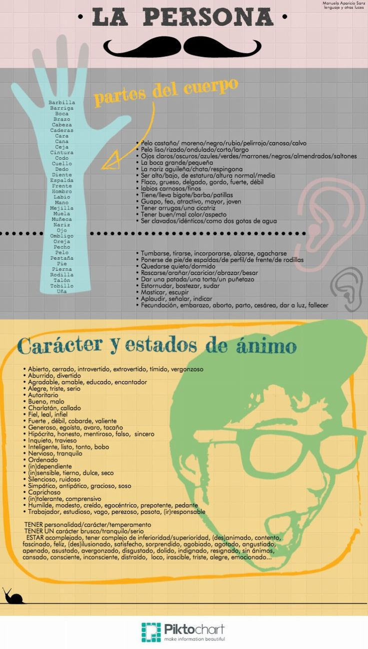 Las partes del cuerpo humano. Descripción del físico y del carácter de una persona, estados de ánimo ✿ Spanish Learning/ Teaching Spanish / Spanish Language / Spanish vocabulary / Spoken Spanish / More fun Spanish Resources at http://espanolautomatico.com ✿ Share it with people who are serious about learning Spanish!