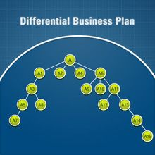 Differential Plan software solution for mlm business.
