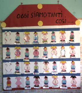 185 best images about accoglienza on pinterest il first for Cartelloni scuola infanzia