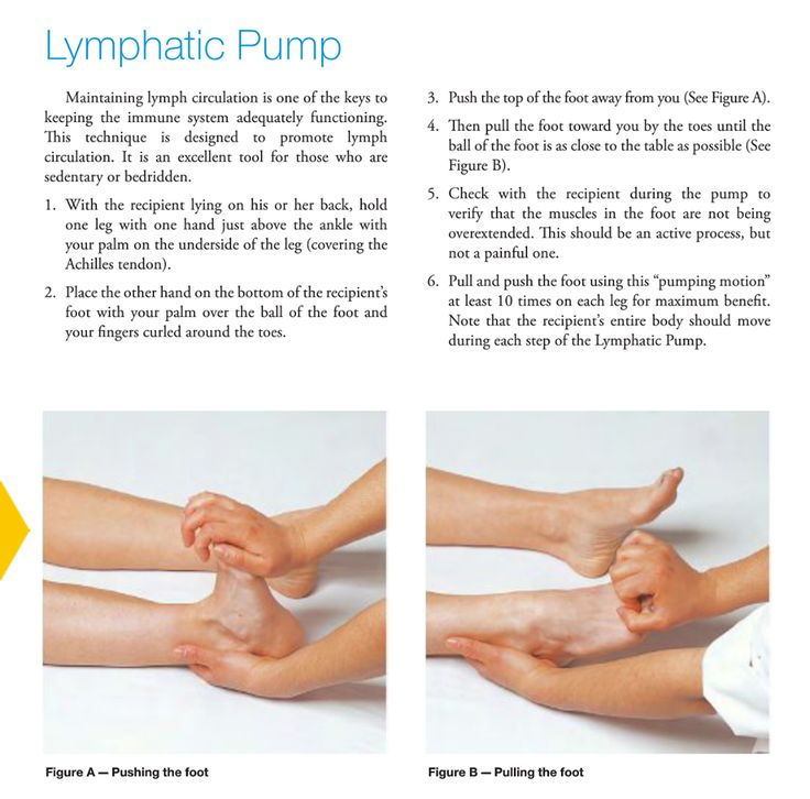 156 Best Lymphatic System Images On Pinterest Lymphatic