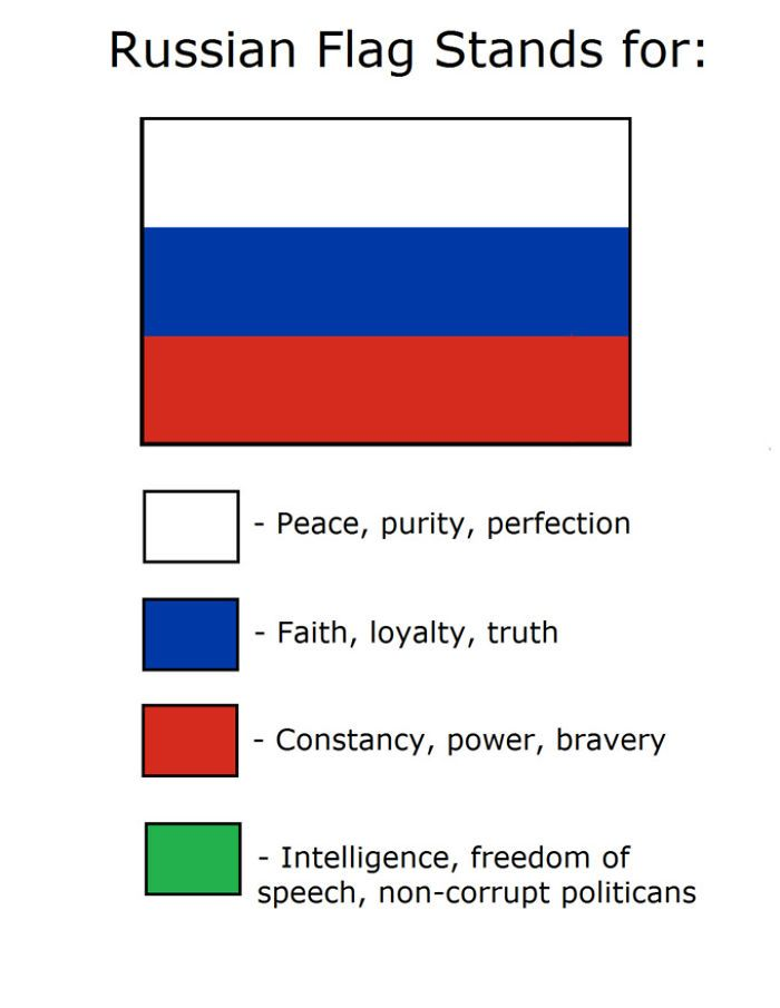 People Hilariously Explain True Meaning Of Country Flags And You May Not Like The Result Russian Flag Russia Flag Funny Flags