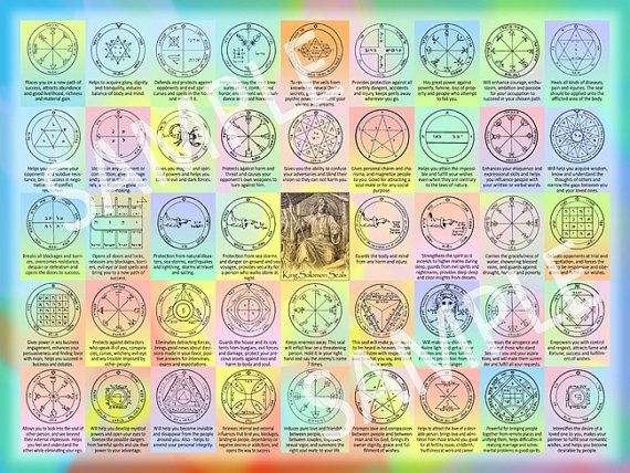 QABALISTIC TREE OF LIFE ARTISTIC OCCULT RENDITION ... |Kabbalah Colors Meaning