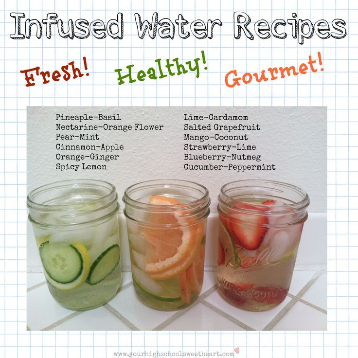 17 best images about yummy infused water on pinterest infused water recipes fruits and. Black Bedroom Furniture Sets. Home Design Ideas