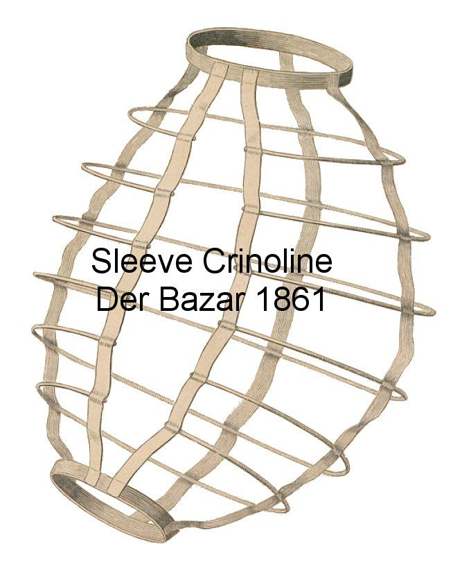 A Sleeve Crinoline from June 1861 Der Bazar  I would guess it is wire and tape rather than cane or whalebone