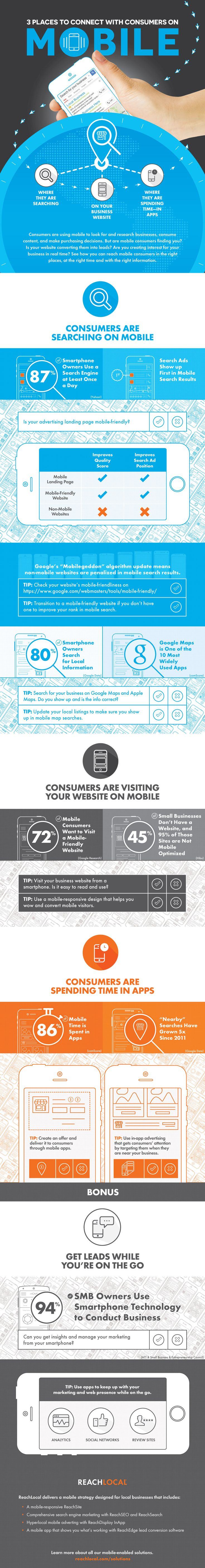 3 Places Small Businesses Can Connect with Consumers on Mobile - #Infographic #SEO