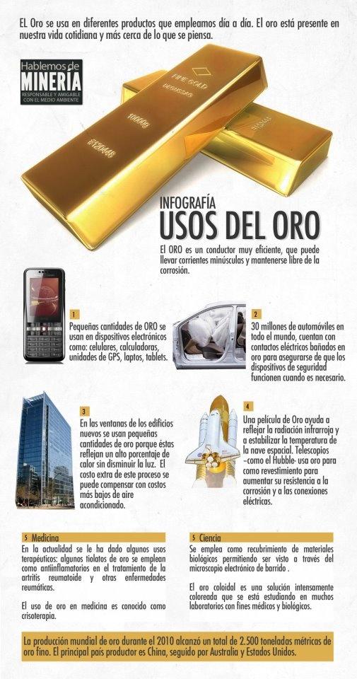 Los usos del Oro en nuestra vida diaria!!