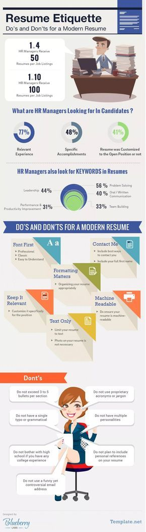 Web Product Manager Sample Resume 14 Best Resume Writing Tips Images On Pinterest  Resume Gym And .