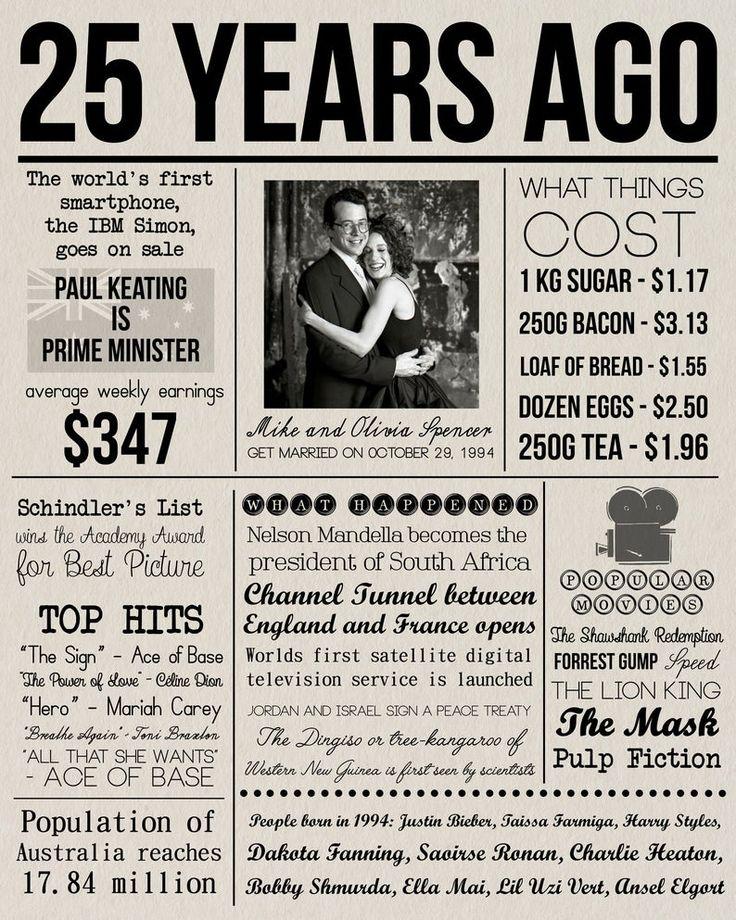 25 years married 25th wedding gift 1994 in australia 25