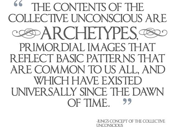 Carl Jung Archetypes Collective Unconscious