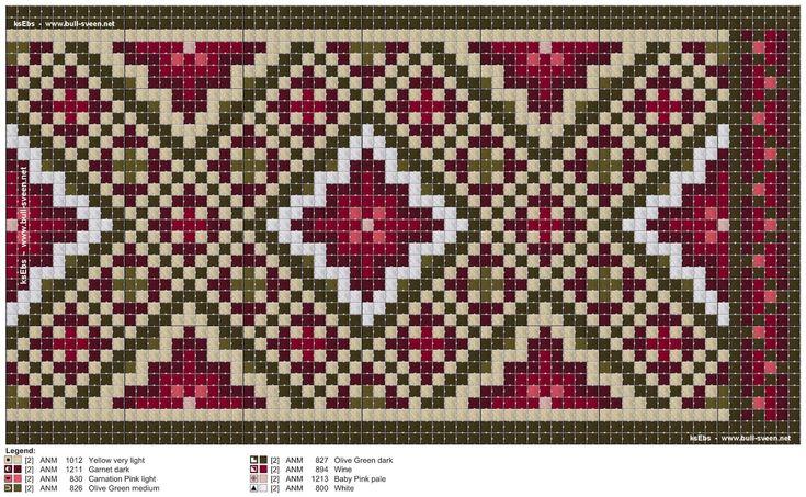 Bunad, Smykker, vev & rosemaling: Kvarde korssting mønster