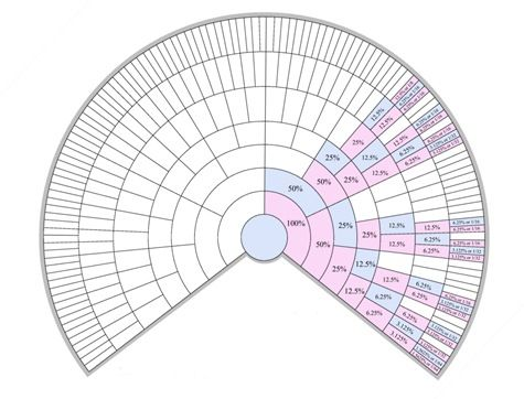 x-chromosome chart