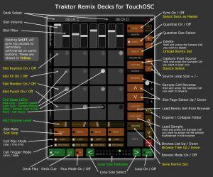 Traktor Remix Decks Layout for TouchOSC / iPad - Digital DJ Tools