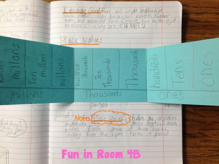 Place Value foldable- great for math vocabulary wall!!