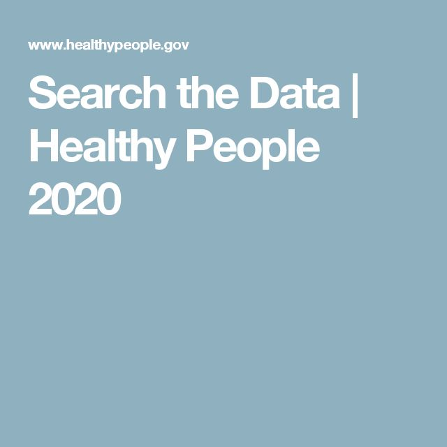 Search the Data | Healthy People 2020