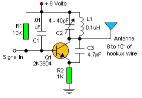 Basic FM Transmitter