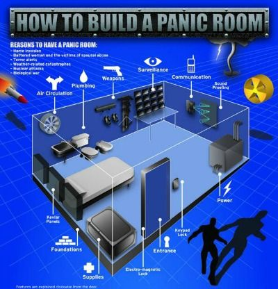 How to build a panic room..