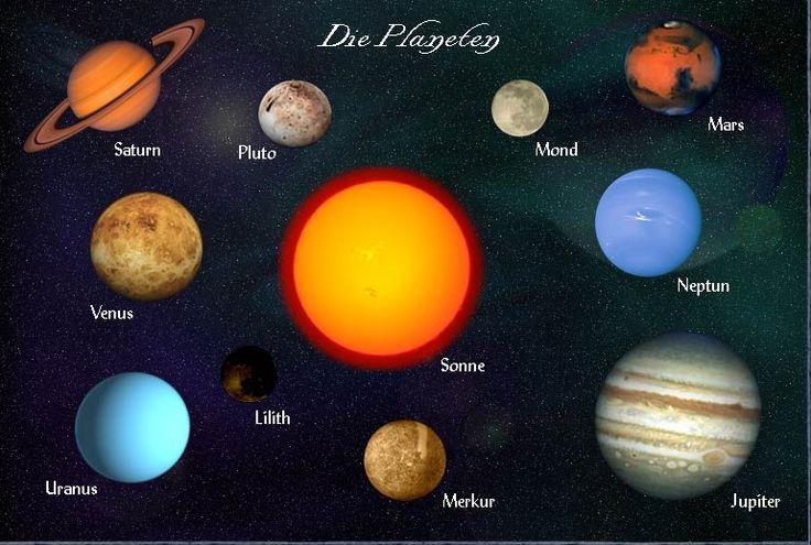 Die �u�eren Planeten Jupiter