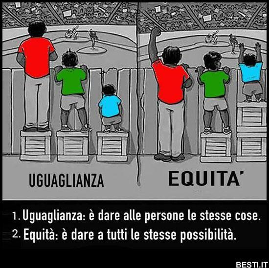 Uguaglianza - Equità