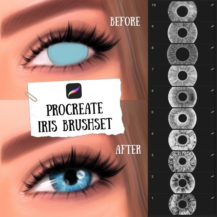 Procreate Watercolor Kit in 2020 Procreate ipad art