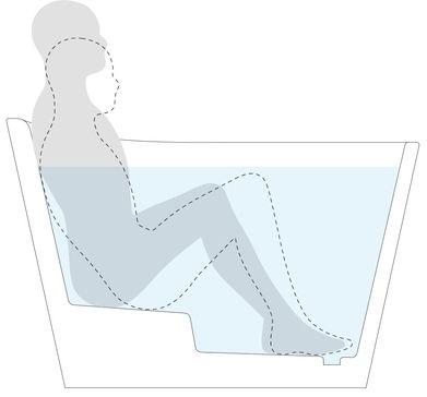 Bath Tub Size Opening