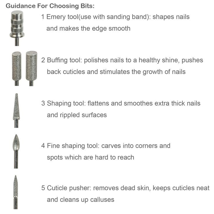 Image result for nail drill bits and their uses                              …