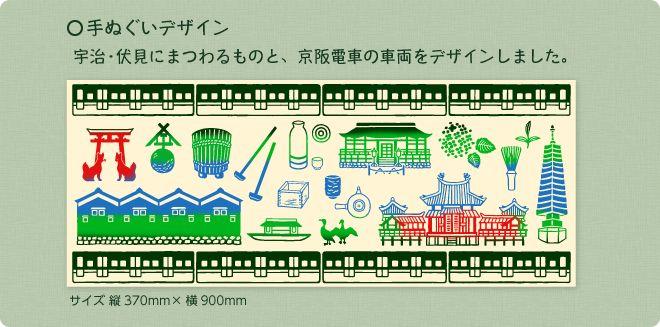 宇治・伏見にまつわるものと、京阪電車の車両をデザインしました。