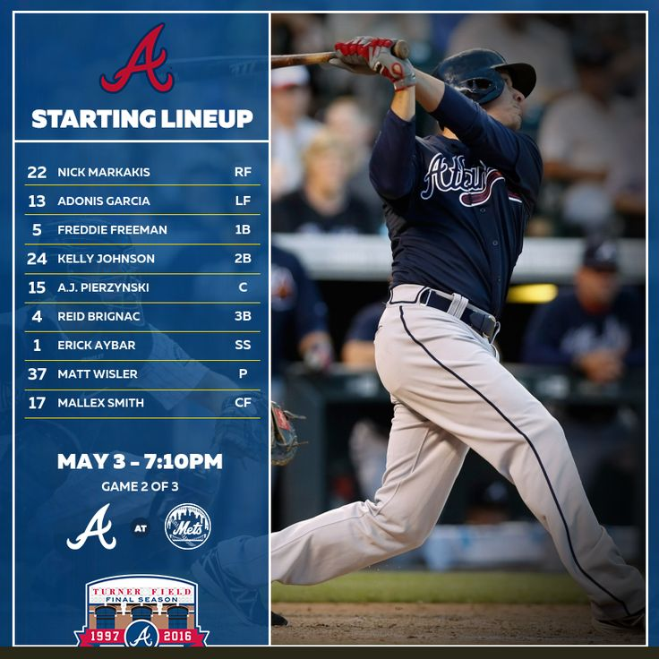 Tonight's Braves lineup for Game 2 against the Mets. 5/3/2016