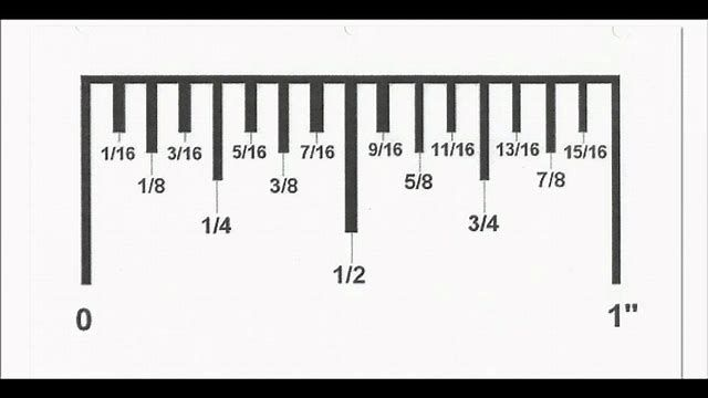 Resultado De Imagen De How To Read A Tape Measure Reading A Ruler Practices Worksheets Tape Measure Inches reading tape measure worksheet