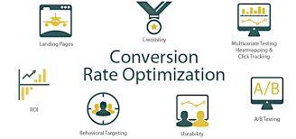 CRO ( konverziós arány optimalizálás )