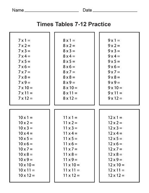 Multiplication tables 1 12 printable worksheets for 12 times table worksheet