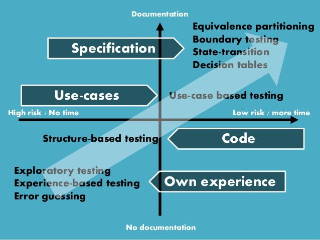 The  Best Software Requirements Specification Ideas On