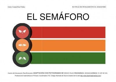 Organizador gráfico para La Rutina de Pensamiento El semáforo - Orientacion Andujar