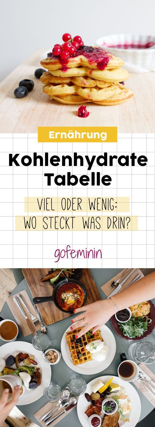 Kohlenhydrat-Tabelle: Was enthält viel, was wenig Kohlenhydrate? (Fitness Challenge Clean Eating)
