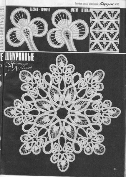 Romanian Point Lace pattern from Duplet magazine #99