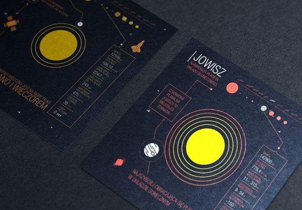 Atlas of Planets by Milena Włodarczyk, via Behance