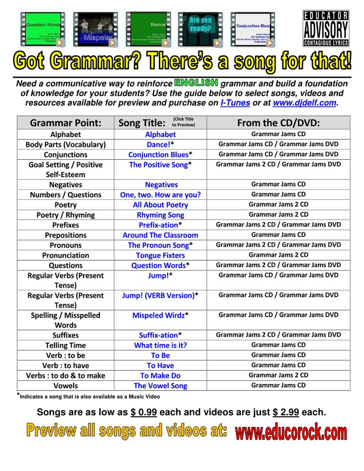English Song/Video Guide